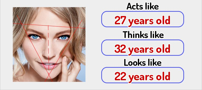 What's Your Age Based On Your Face Features?
